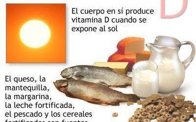 Osteoporosis: La importancia de la Vitamina D