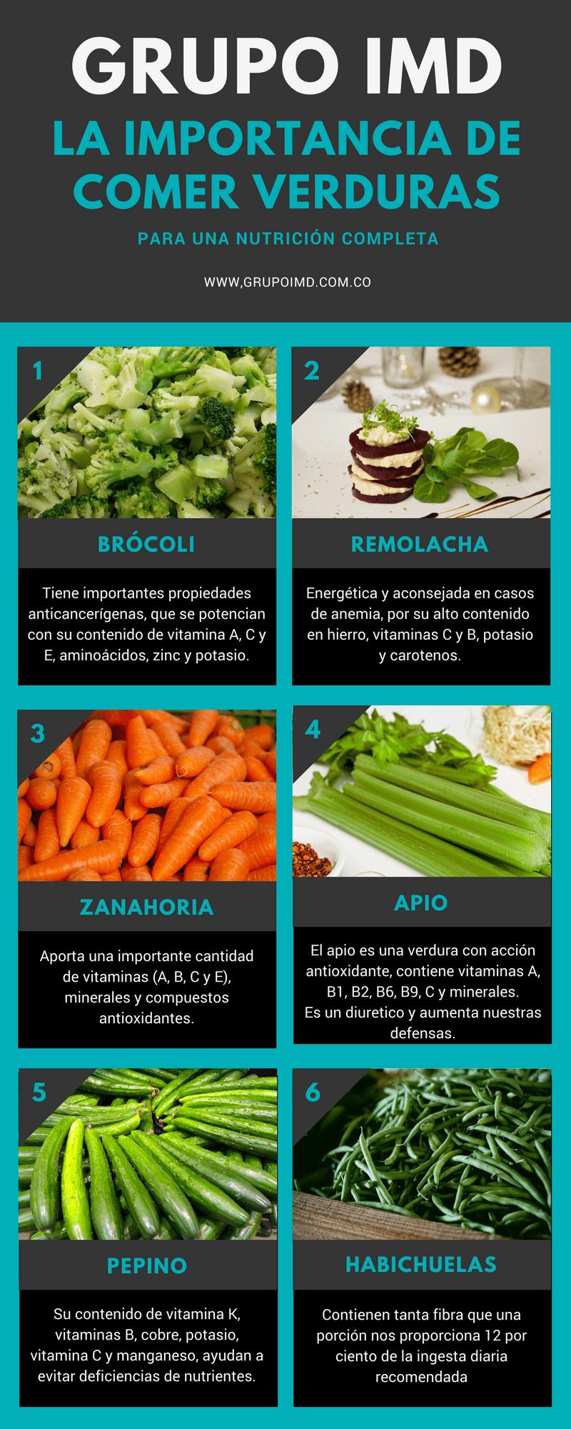 importancia comer verduras